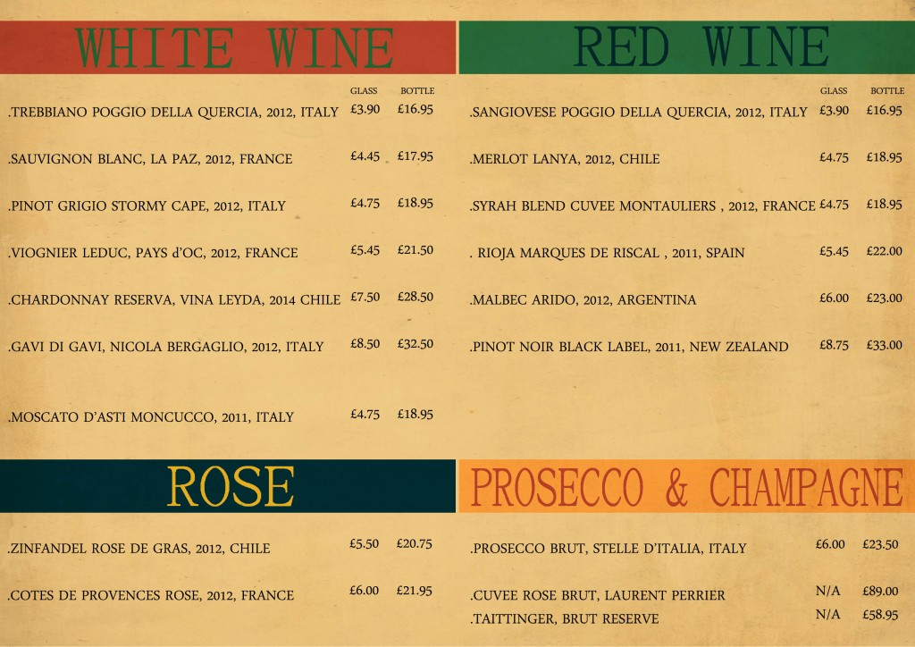 Current WINE menu